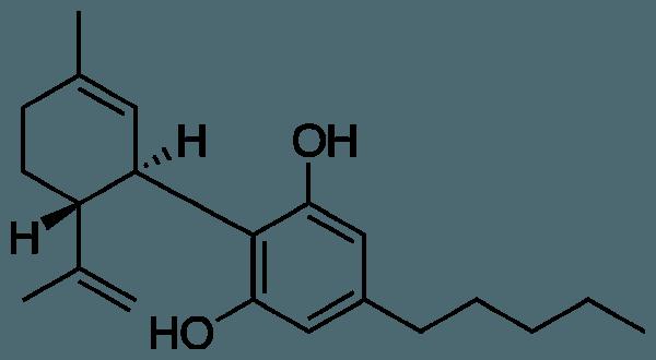 CBD Chemical makeup